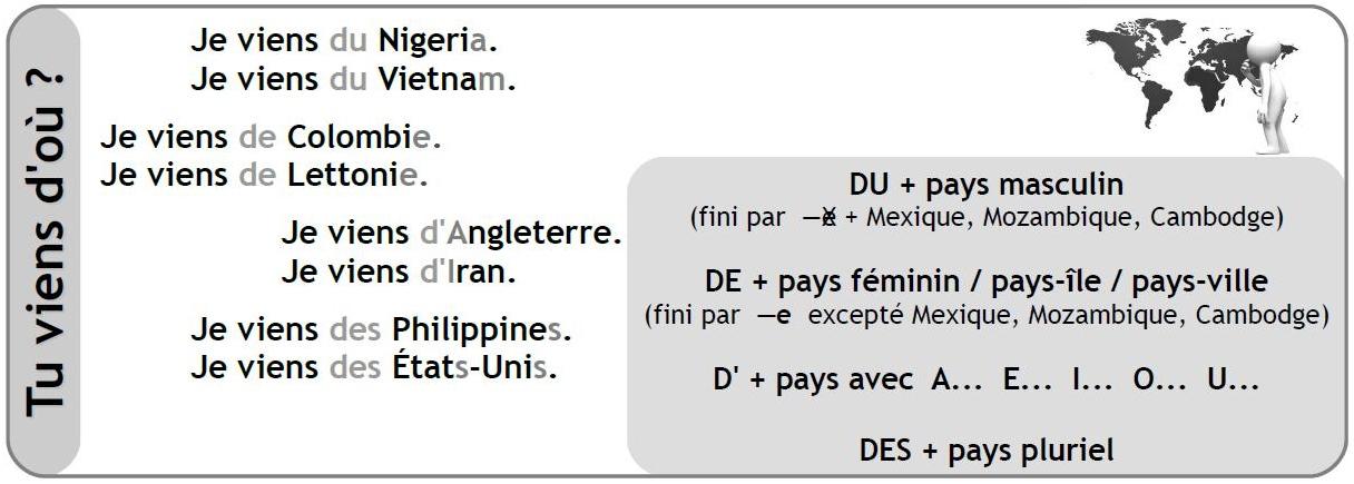 Top Se présenter | Français Langue Etrangère WJ21