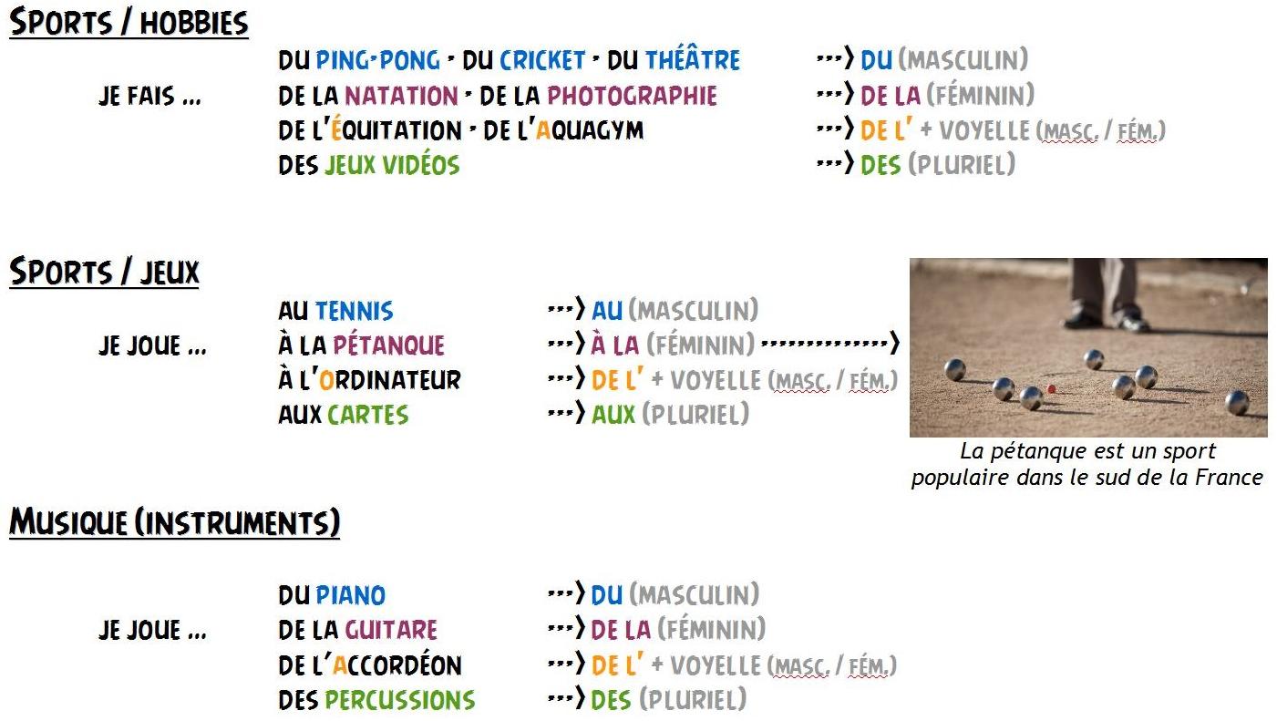 Resultado de imagen de les activites et loisirs en français